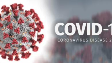 Photo of فيروس كورونا يقترب من 3 ونصف مليون مصاب