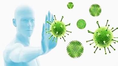 Photo of شديدة الخطورة .. تعرف على الآثار طويلة الأمد لفيروس كورونا على الصحة
