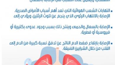 Photo of الصحة تكشف أسباب الإصابة بالأمراض الصدرية