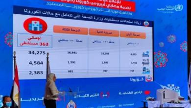 Photo of وزيرة الصحة تكشف عن الفئات الأولى بتطعيم لقاح كورونا.. تعرف عليهم